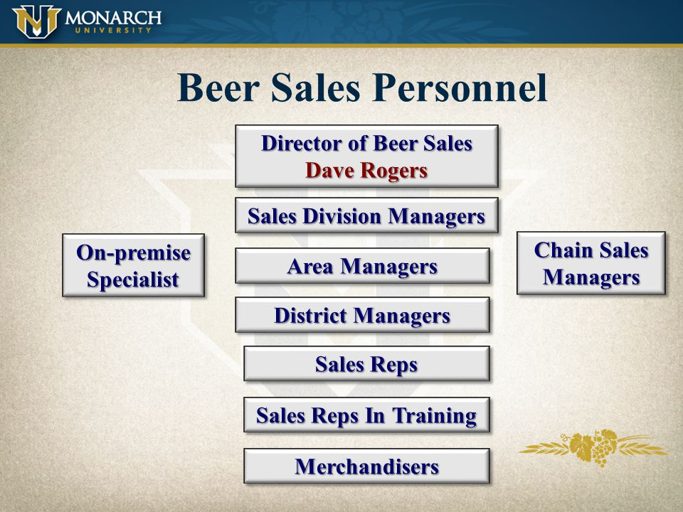 Beer Sales Personnel Director of Beer Sales Dave Rogers