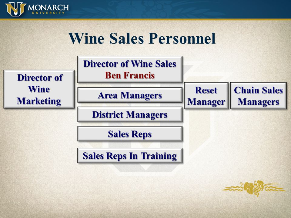 Director of Wine Sales Ben Francis Director of Wine Marketing