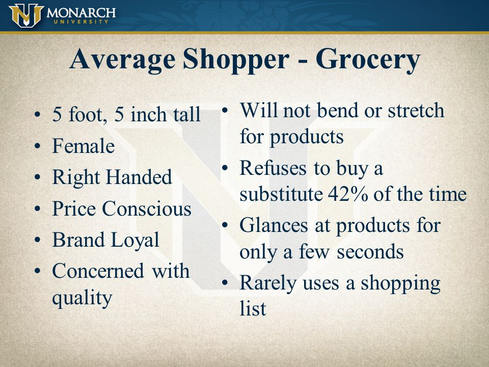 Average Shopper - Grocery