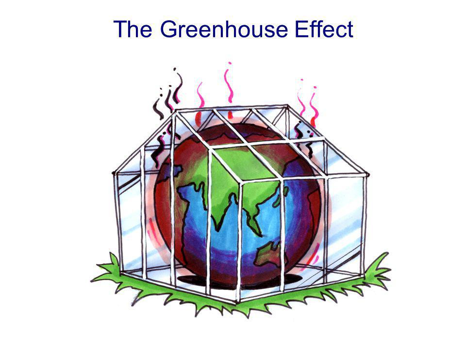 The Greenhouse Effect Slide 10 (earth in agreenhouse) Global warming is caused by the greenhouse effect .