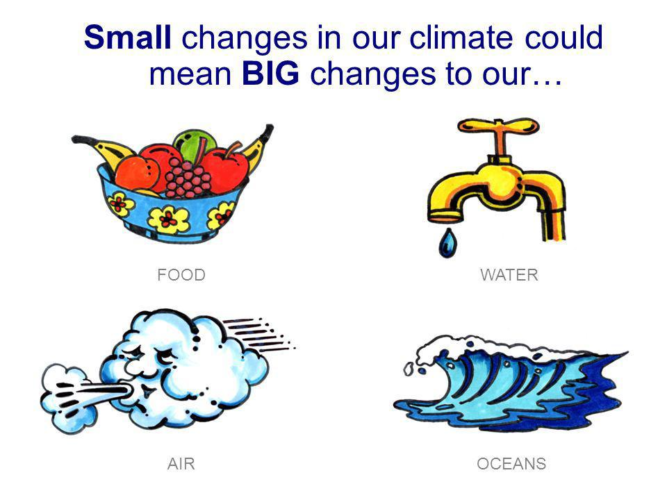 Small changes in our climate could mean BIG changes to our…