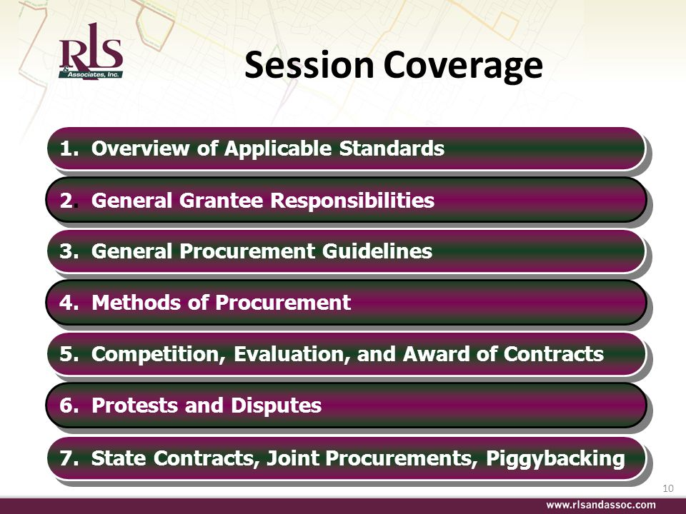 Session Coverage 1. Overview of Applicable Standards