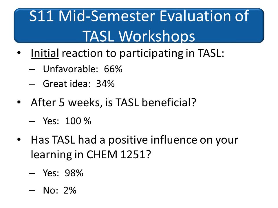 S11 Mid-Semester Evaluation of TASL Workshops