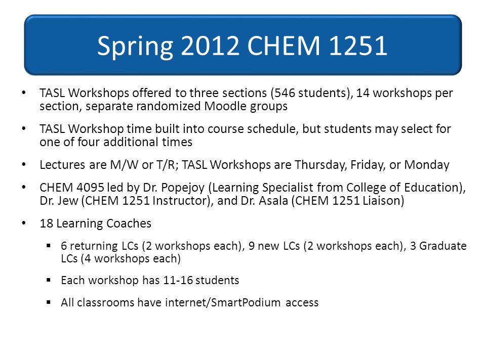 Spring 2012 CHEM 1251 TASL Workshops offered to three sections (546 students), 14 workshops per section, separate randomized Moodle groups.