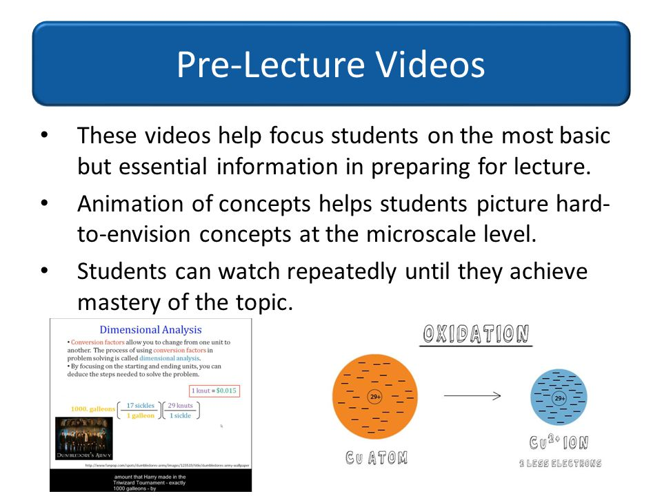 Pre-Lecture Videos These videos help focus students on the most basic but essential information in preparing for lecture.