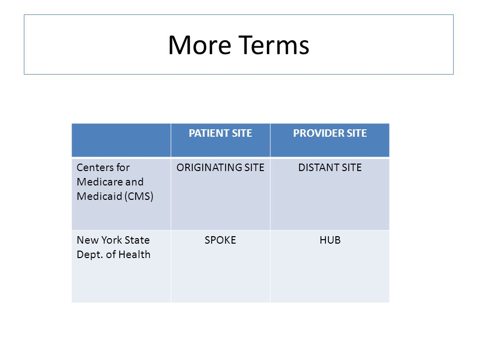 More Terms PATIENT SITE PROVIDER SITE