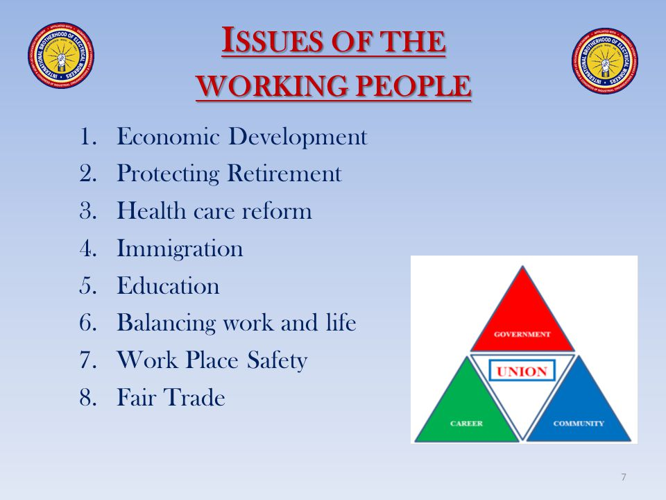 Issues of the working people