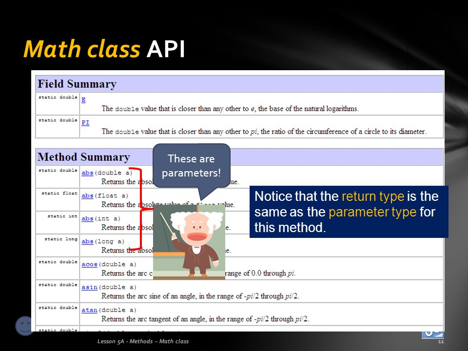 Math class API These are parameters! Notice that the return type is the same as the parameter type for this method.