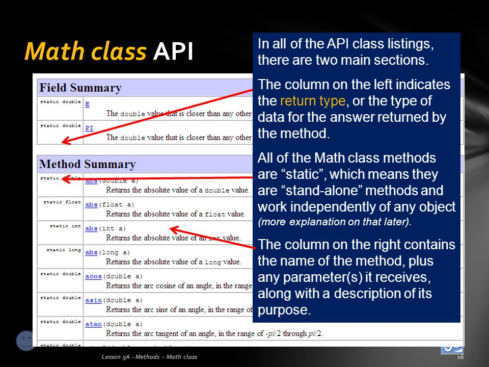 Math class API In all of the API class listings, there are two main sections.
