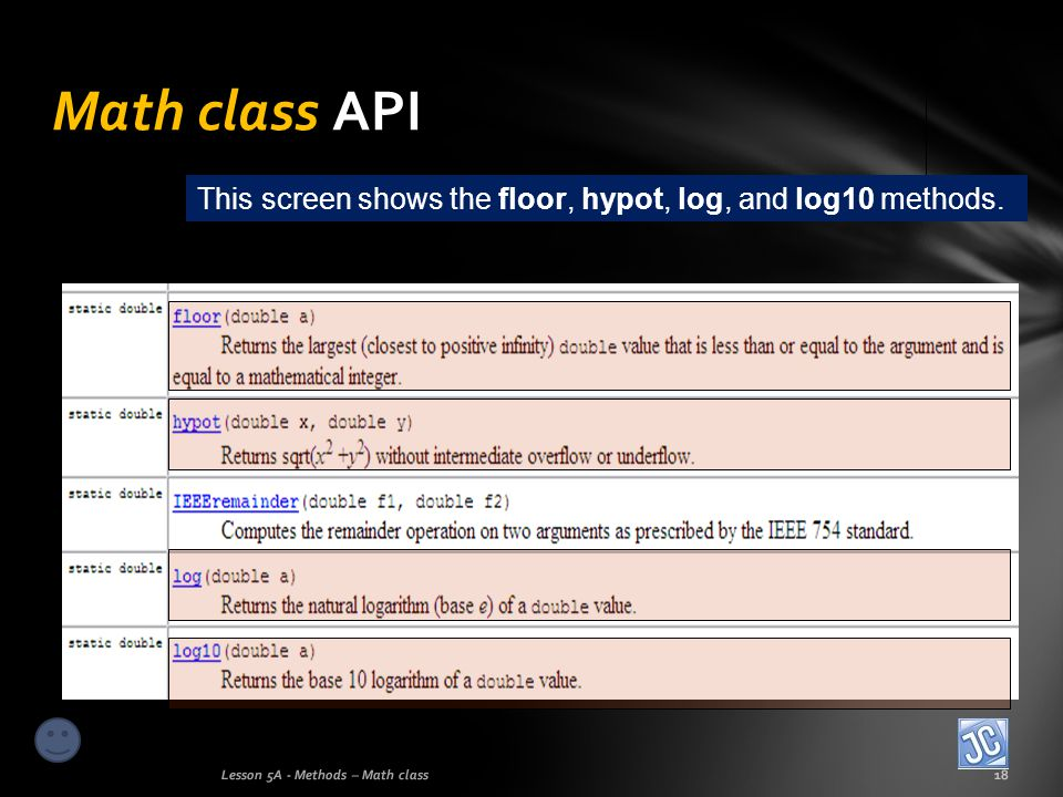 Math class API This screen shows the floor, hypot, log, and log10 methods.