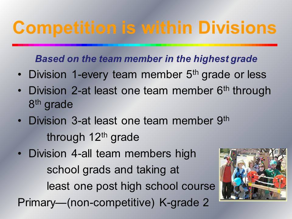 Competition is within Divisions