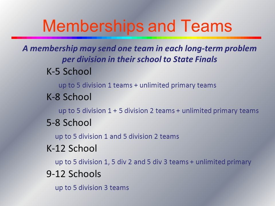 Memberships and Teams K-5 School