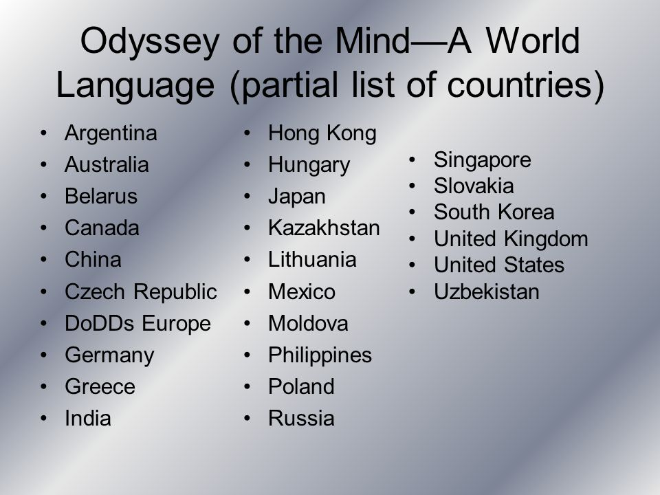 Odyssey of the Mind—A World Language (partial list of countries)