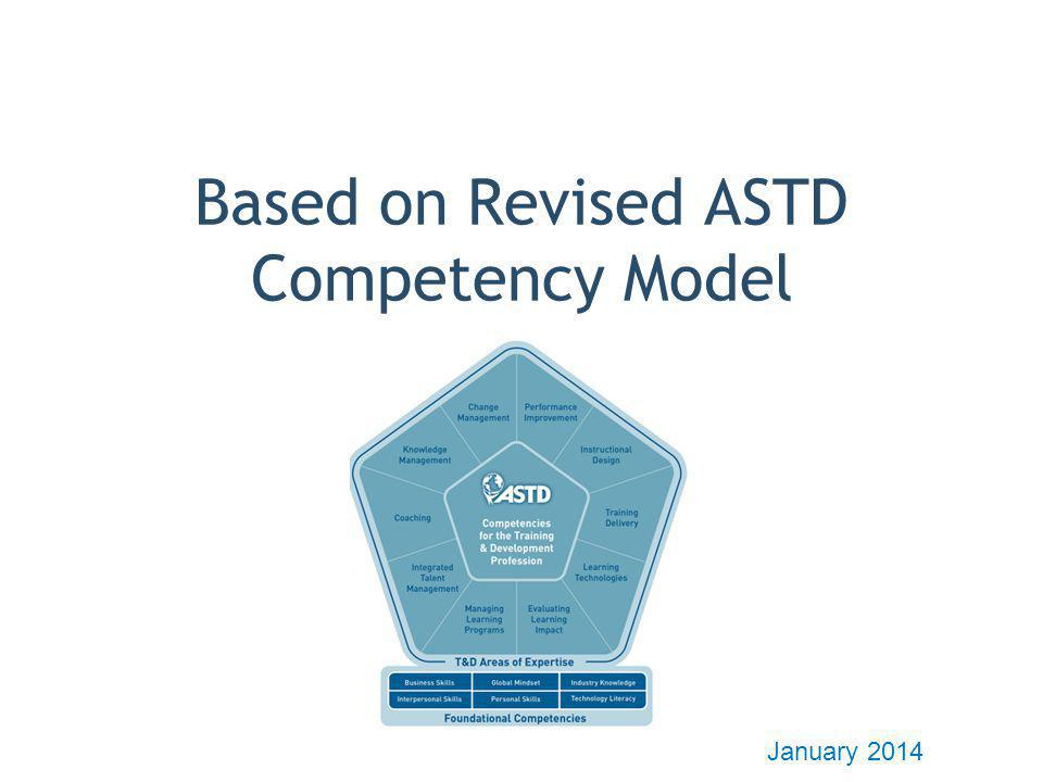 Based on Revised ASTD Competency Model