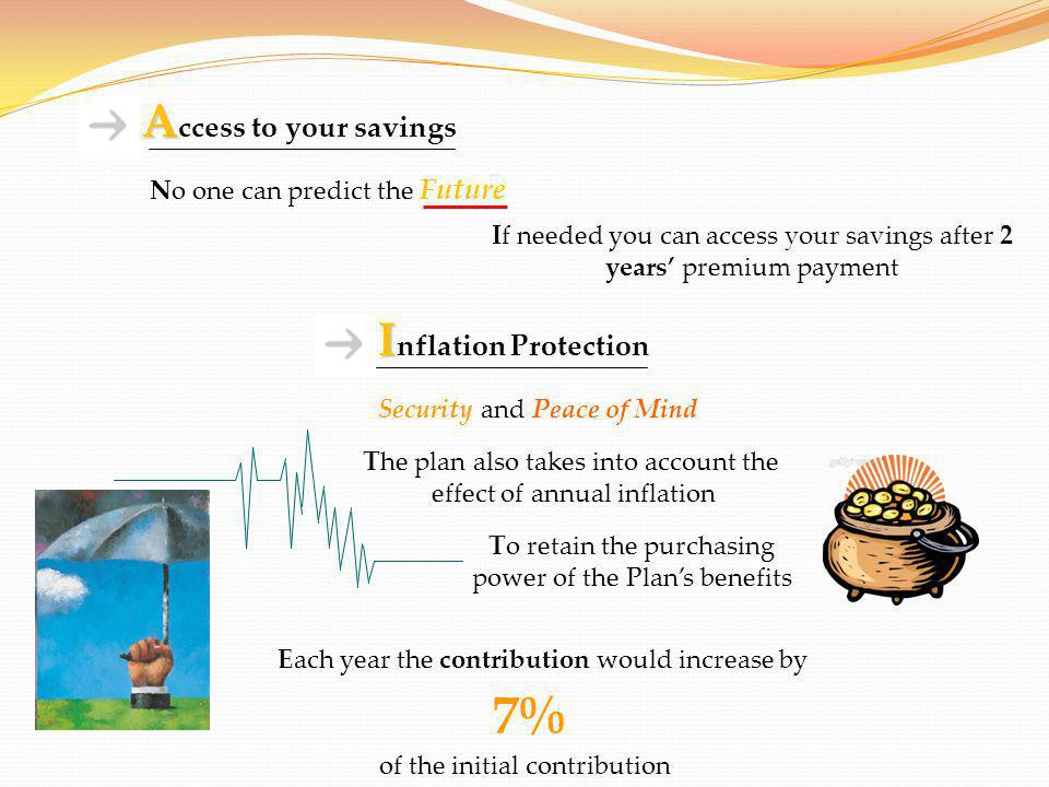 7% Access to your savings Inflation Protection