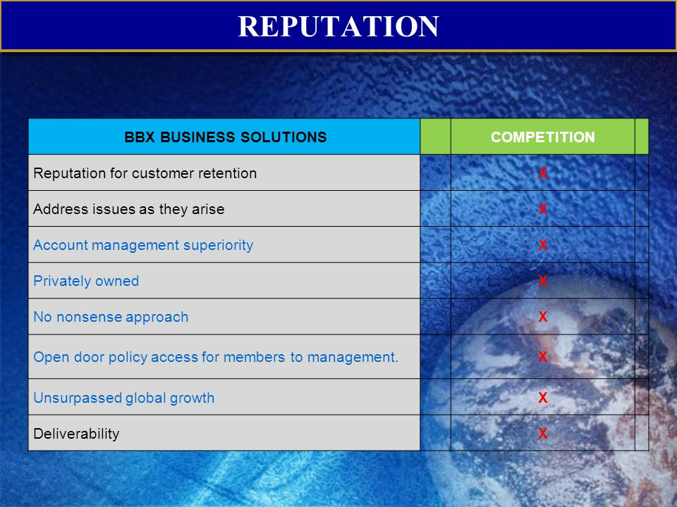 BBX BUSINESS SOLUTIONS