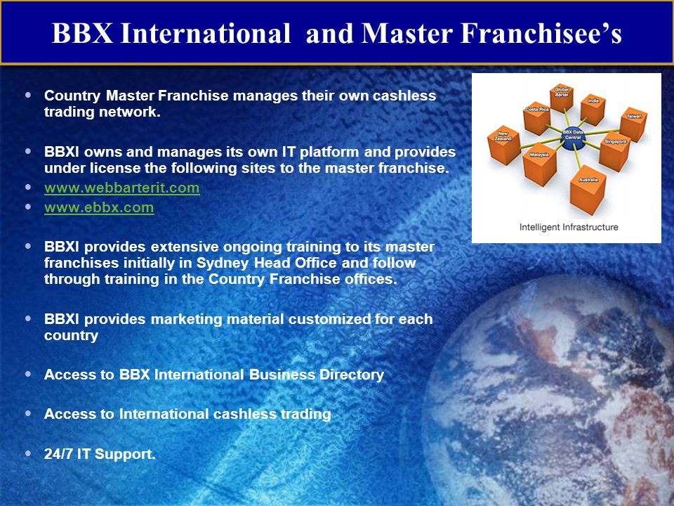 BBX International and Master Franchisee's