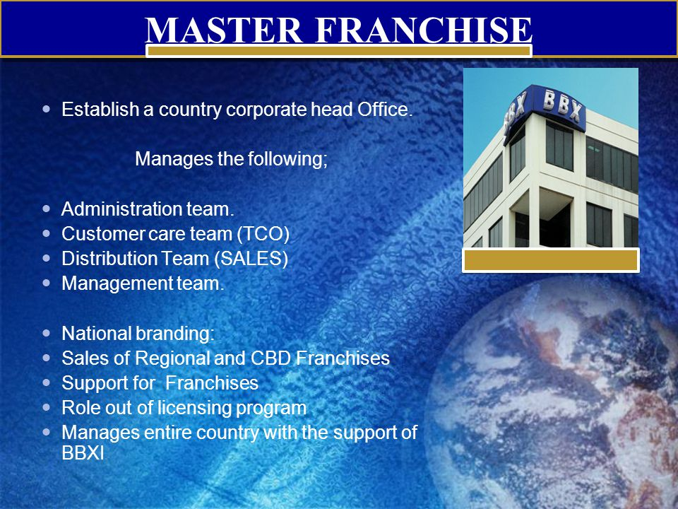 MASTER FRANCHISE Establish a country corporate head Office.