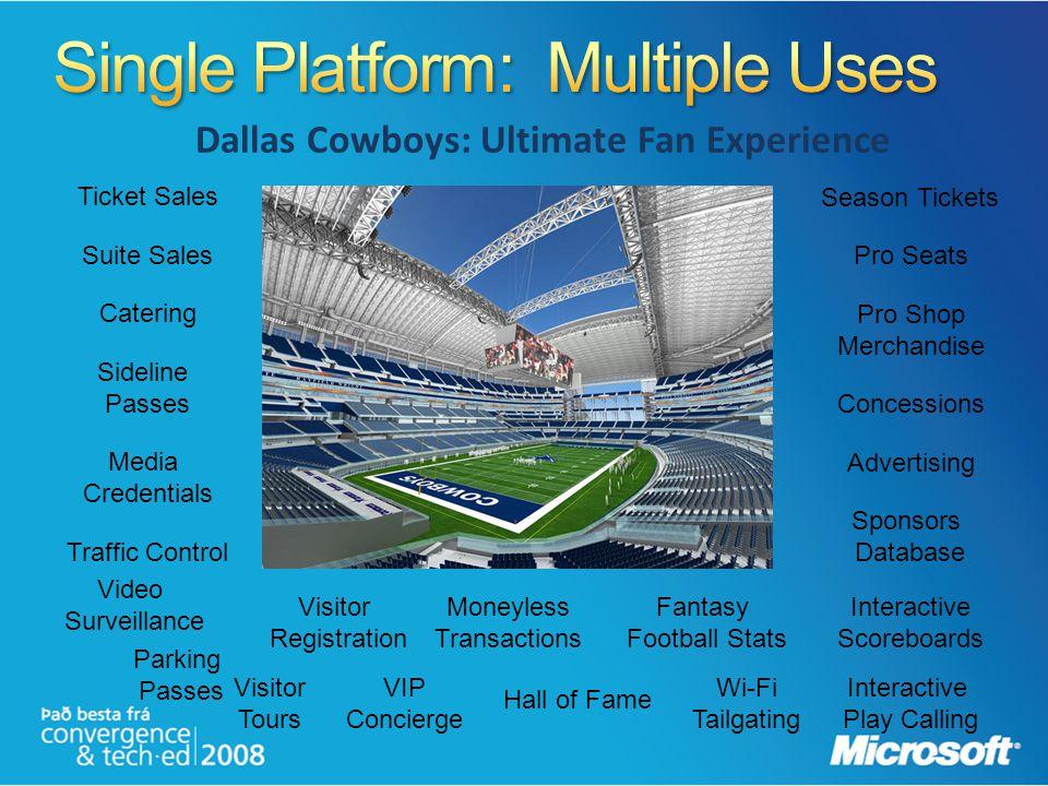 Single Platform: Multiple Uses