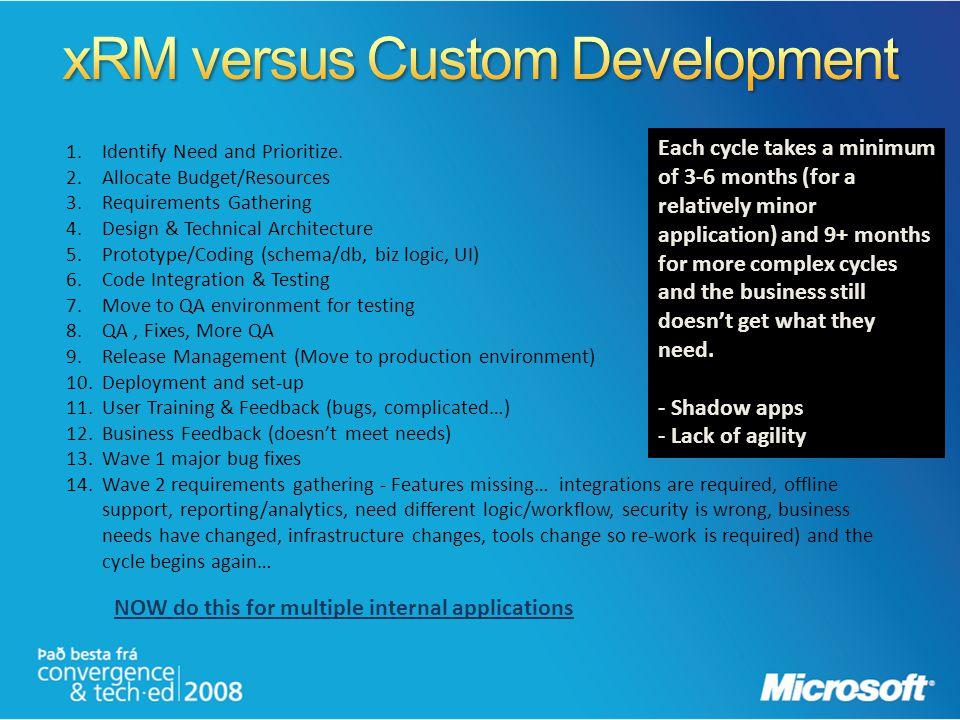 xRM versus Custom Development