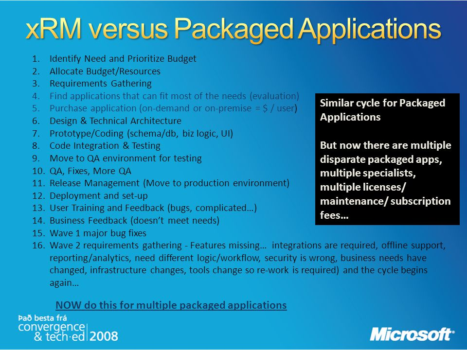 xRM versus Packaged Applications