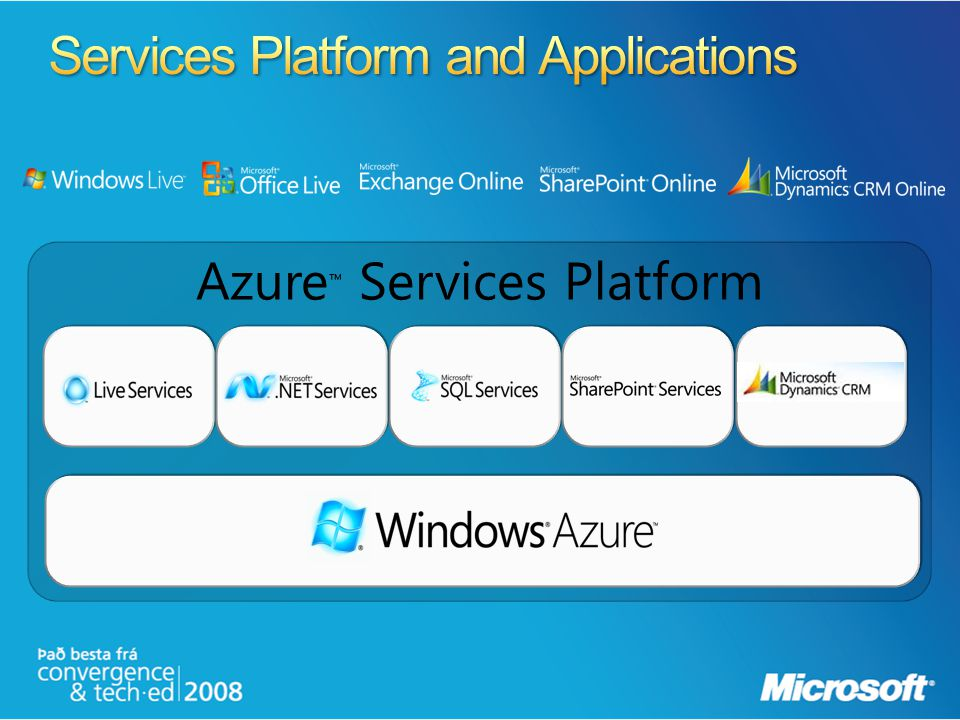 Services Platform and Applications