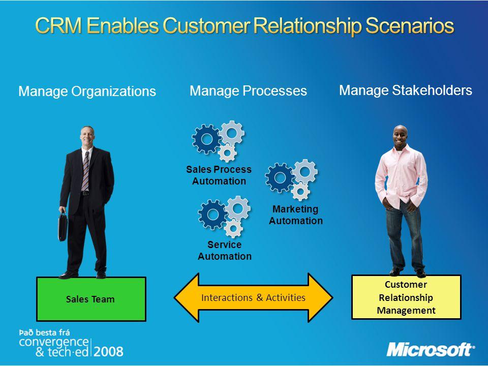 CRM Enables Customer Relationship Scenarios