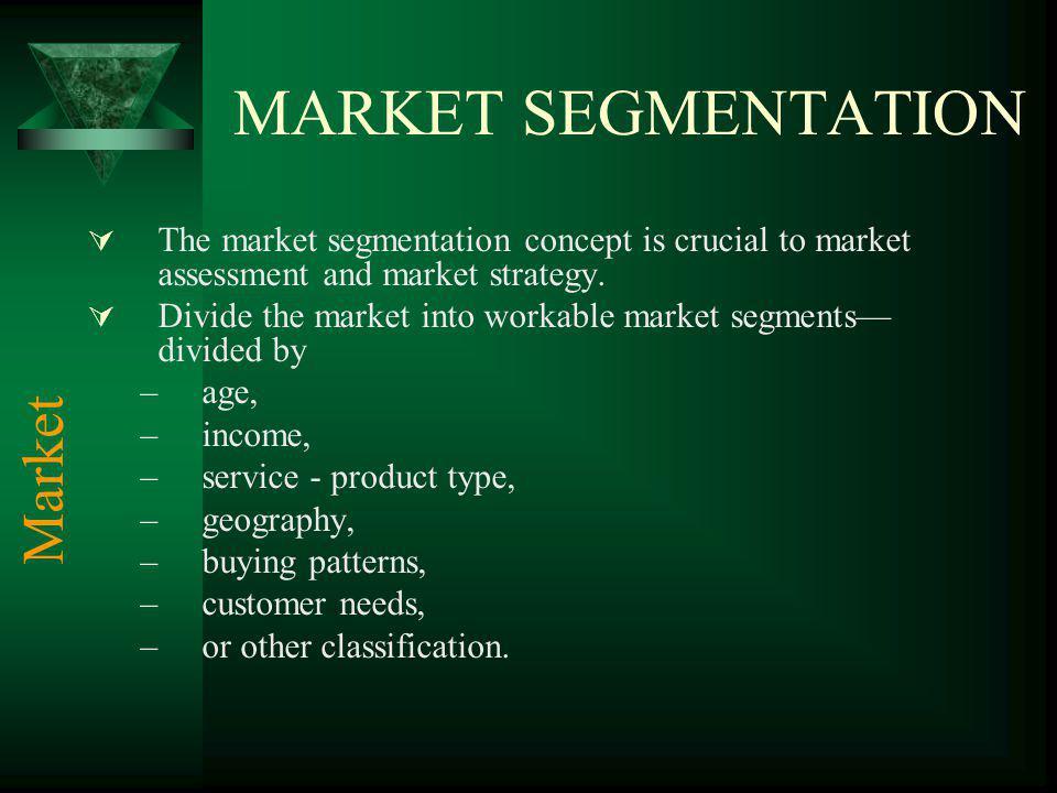 MARKET SEGMENTATION Market