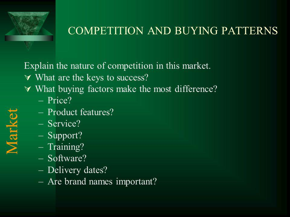 COMPETITION AND BUYING PATTERNS