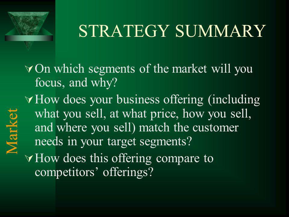STRATEGY SUMMARY Market