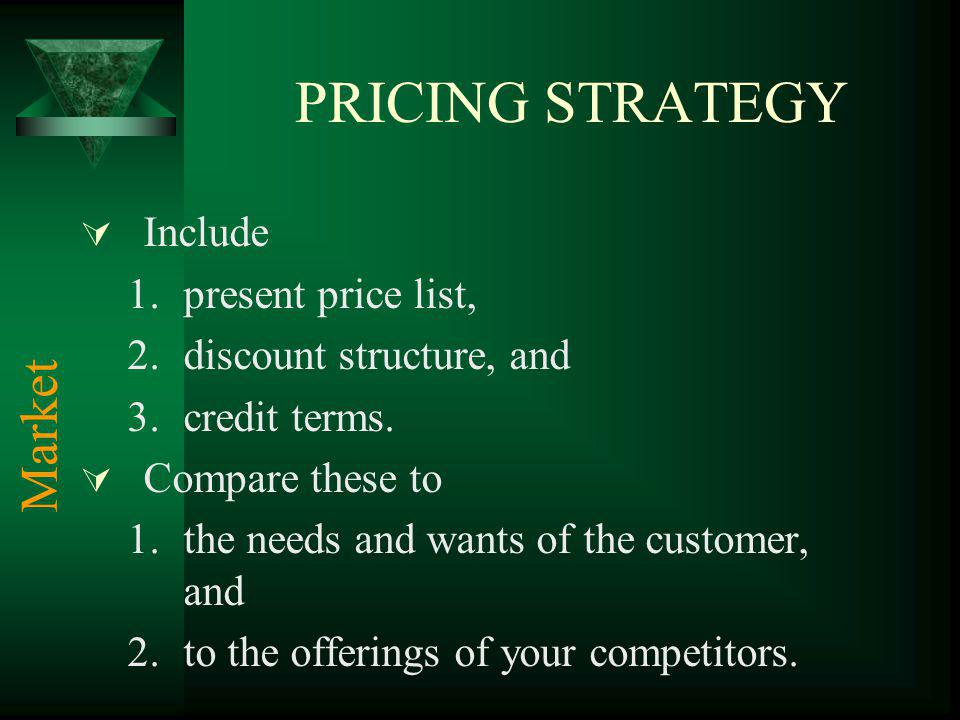 PRICING STRATEGY Market Include present price list,