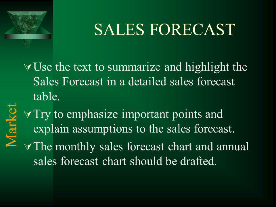 SALES FORECAST Use the text to summarize and highlight the Sales Forecast in a detailed sales forecast table.