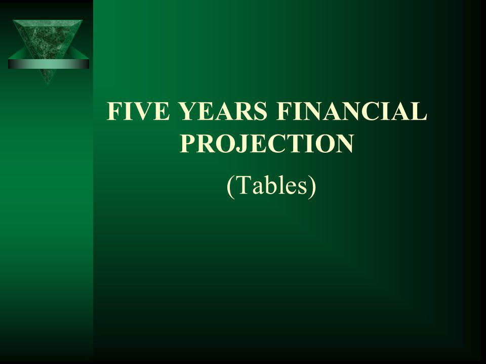 FIVE YEARS FINANCIAL PROJECTION (Tables)