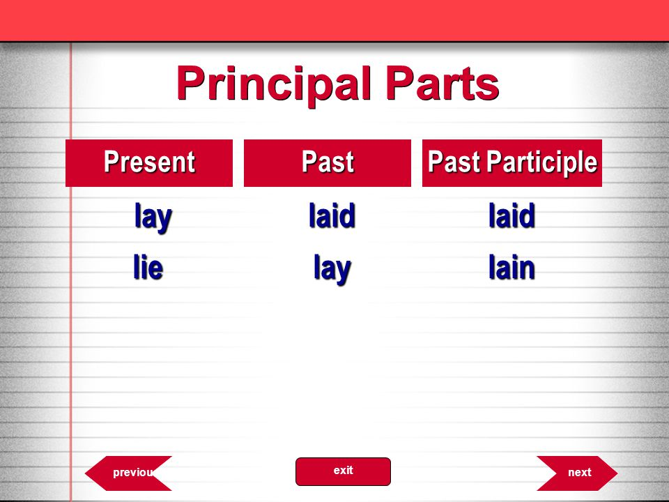 Principal Parts lay laid laid lie lay lain Present Past