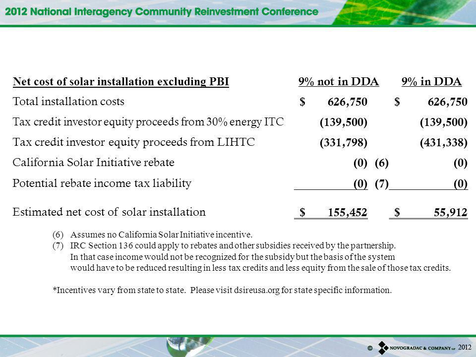 Net cost of solar installation excluding PBI 9% not in DDA 9% in DDA