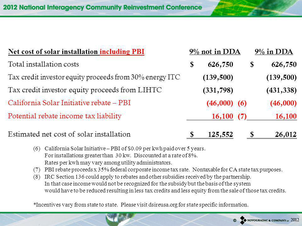 Net cost of solar installation including PBI 9% not in DDA 9% in DDA
