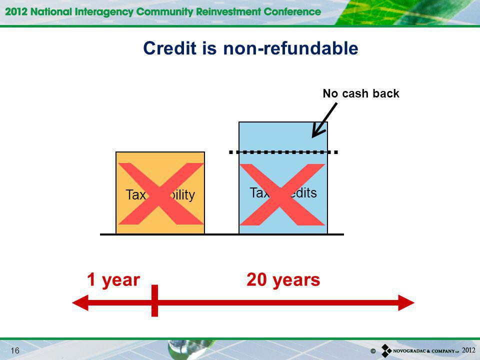 Credit is non-refundable