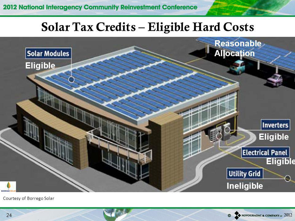 Solar Tax Credits – Eligible Hard Costs