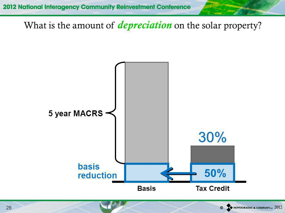 What is the amount of depreciation on the solar property