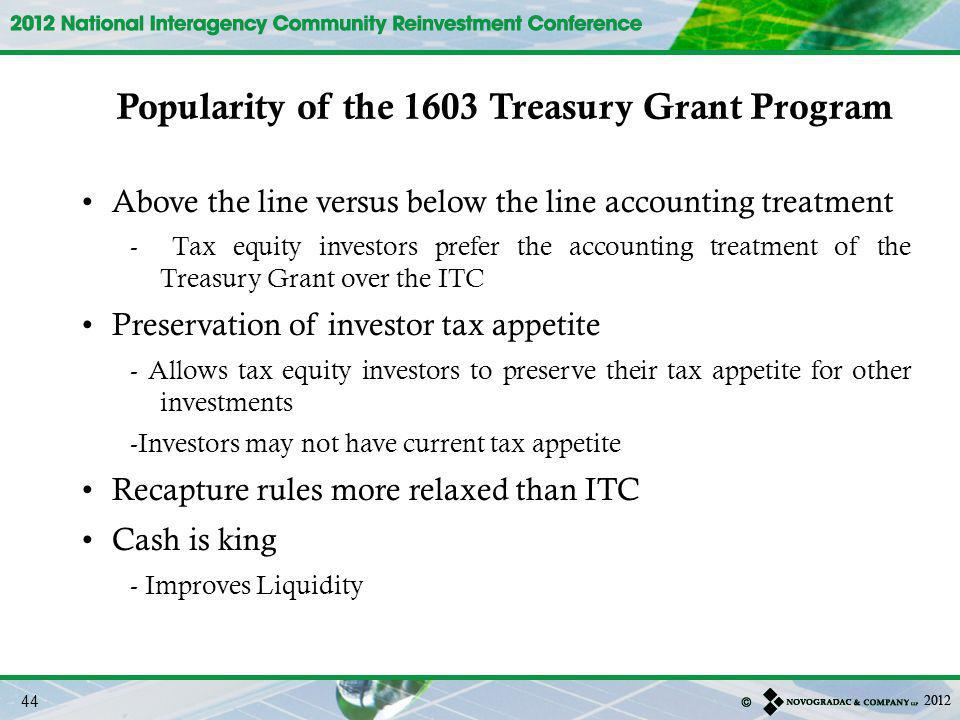 Popularity of the 1603 Treasury Grant Program