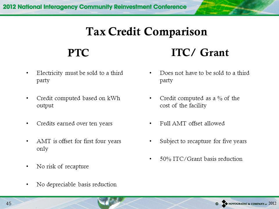 Tax Credit Comparison PTC ITC/ Grant