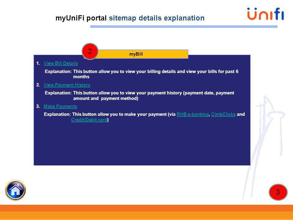 myUniFi portal sitemap details explanation