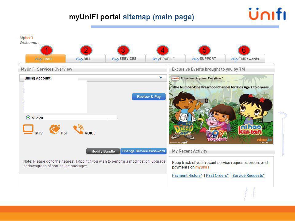 myUniFi portal sitemap (main page)