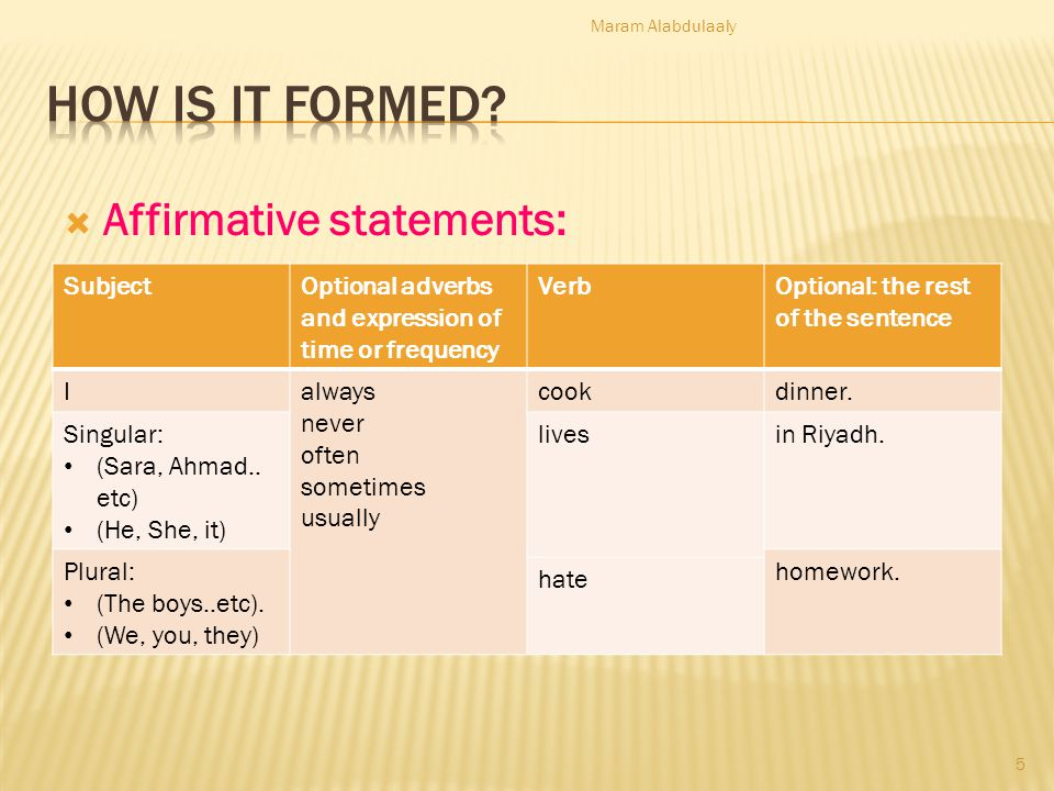 How is it formed Affirmative statements: Subject