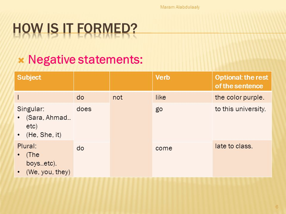 How is it formed Negative statements: Subject Verb