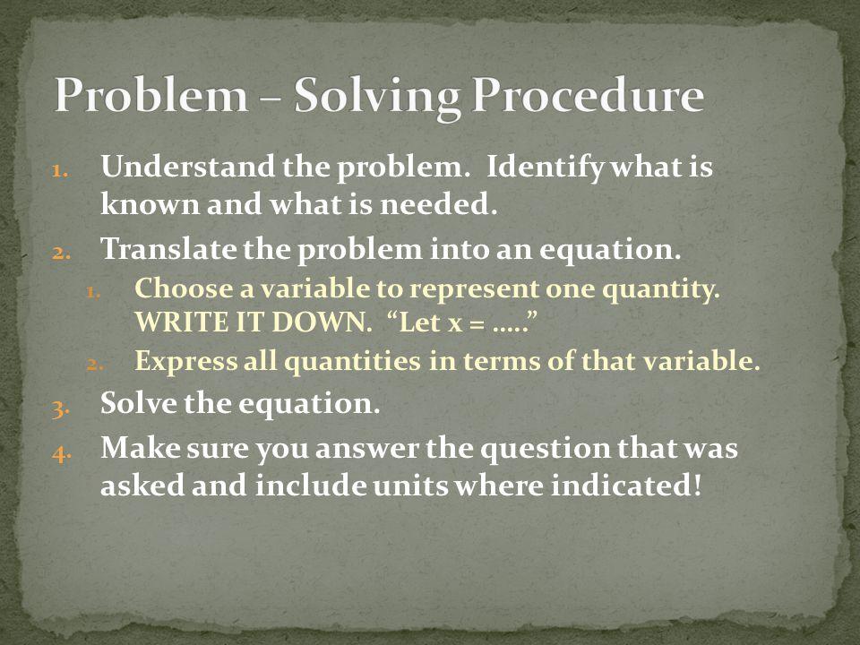 Problem – Solving Procedure