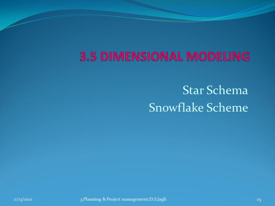 3.5 DIMENSIONAL MODELING Star Schema Snowflake Scheme 2/23/2012
