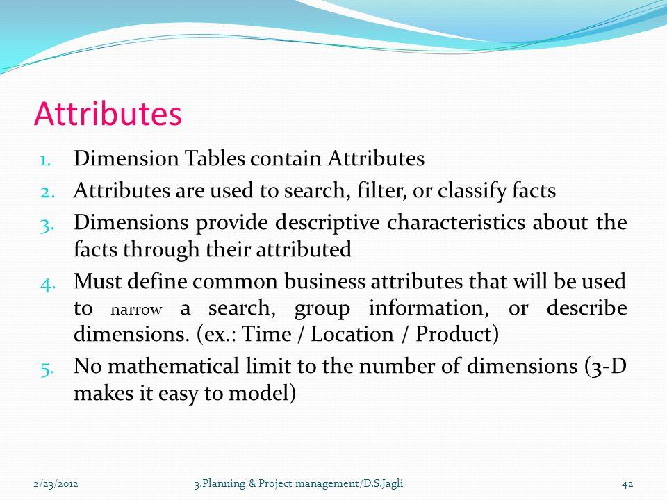 Attributes Dimension Tables contain Attributes