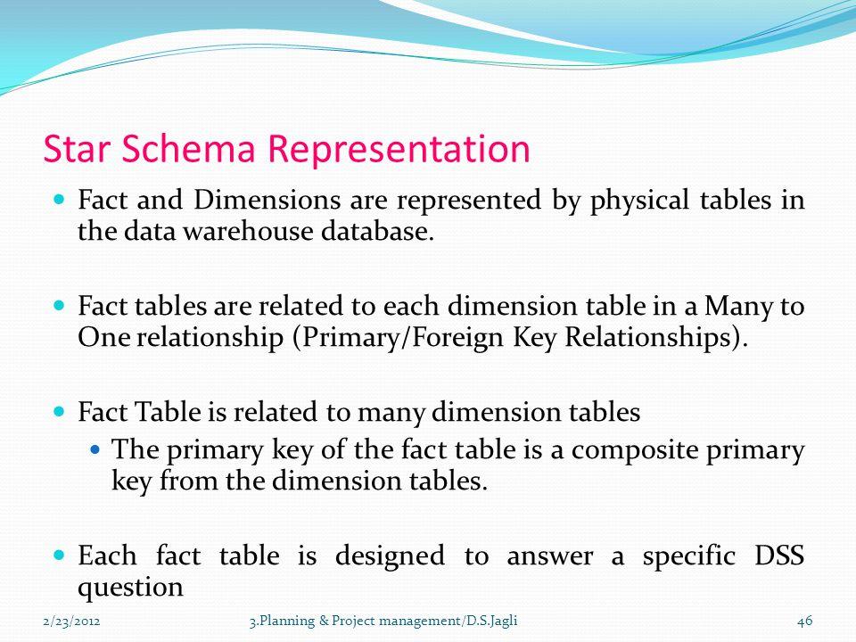 Star Schema Representation