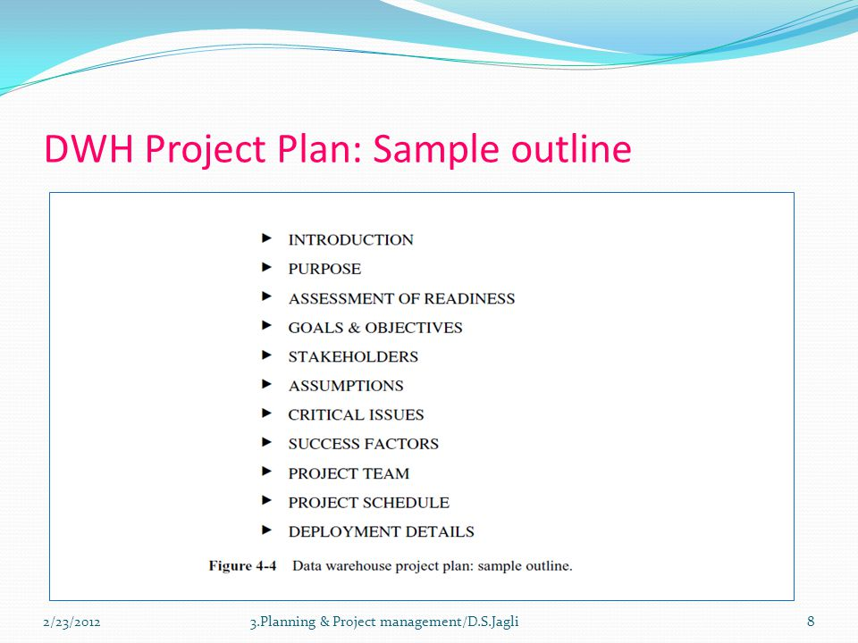 3.Planning & Project Management - Ppt Download